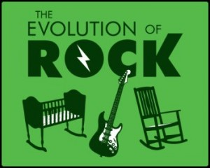 the evolution of rock tshirt 300x240 The Evolution of Rock T Shirt
