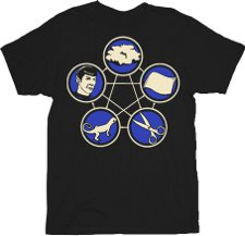 rock paper scissors lizard spock t shirt The Big Bang Theory Rock, Paper, Scissors, Lizard, Spock T Shirt