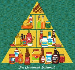 the condiment pyramid t shirt The Condiment Pyramid T Shirt
