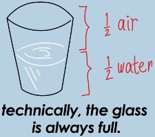 technically the glass is always full t shirt Technically The Glass is Always Full T Shirt from Snorg Tees