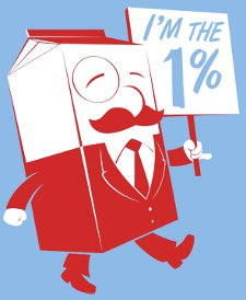 im the one percent t shirt1 Im the 1 Percent T Shirt from Snorg Tees