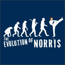 the evolution of norris t shirt The Evolution of Norris T Shirt from Rizzo Tees