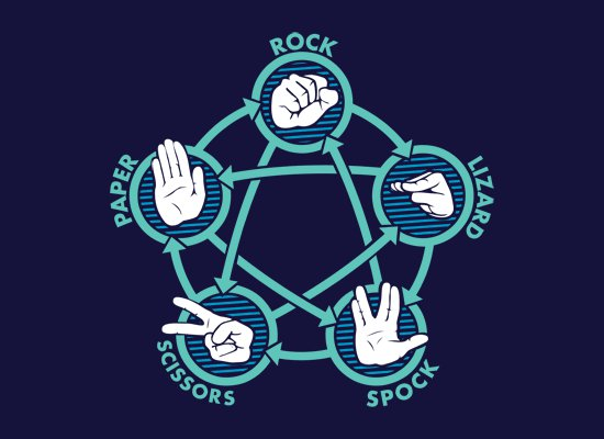 rock lizard spock scissors paper t shirt The Big Bang Theory Rock Lizard Spock Scissors Paper T Shirt