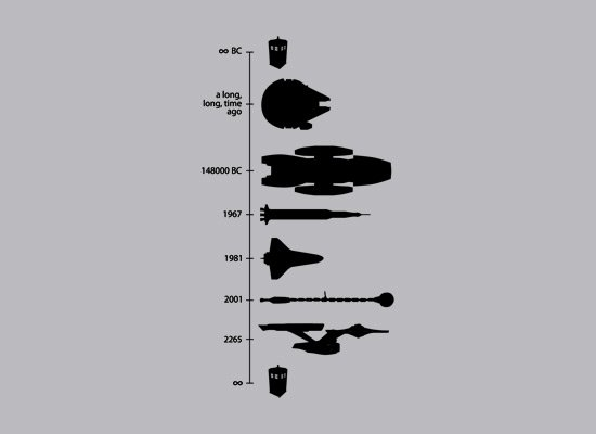 space ship timeline t shirt Spaceship Timeline T Shirt