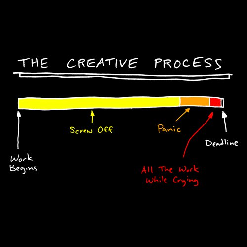 creative-process-t-shirt