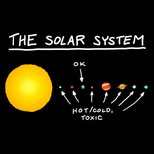 silly meme solar system - photo #11