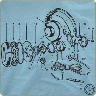 headphones t shirt Headphone Anatomy T Shirt