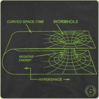 your basic wormhole t shirt Your Basic Wormhole T Shirt